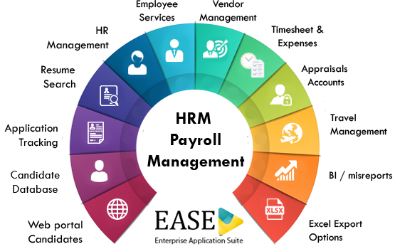 hrm payroll management